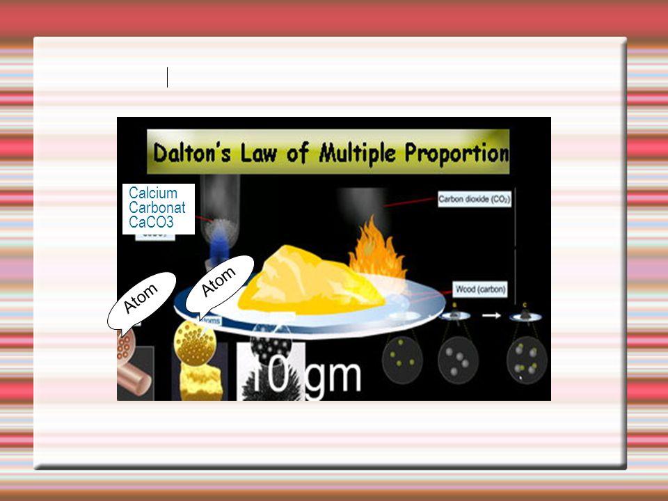 Gabungan atom-atom membentuk molekul Molekul Metana + Dua Molekul Oksigen Karbon dioksid Dua Molekul Air + =