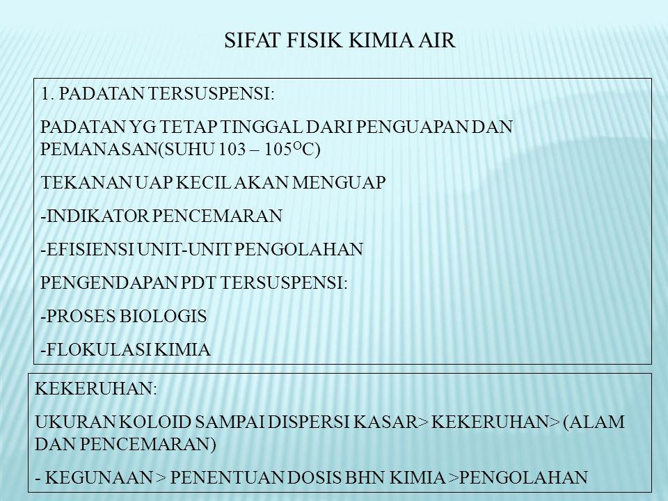 SIFAT FISIK KIMIA AIR 1.