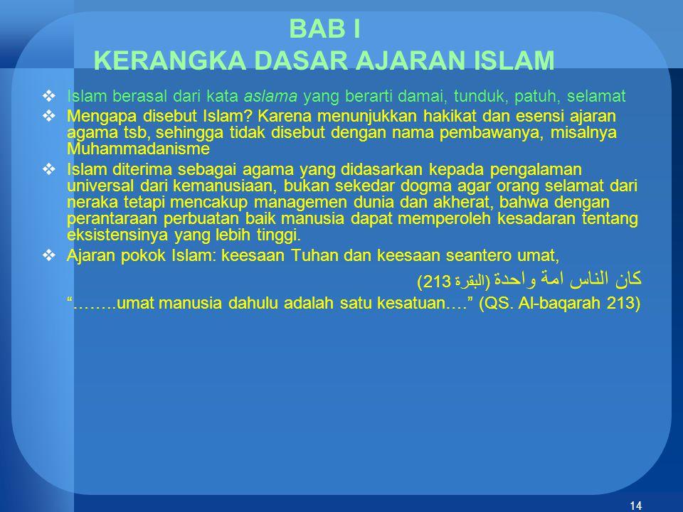 15 Definisi Islam Seperangkat ketentuan yang mengatur sikap dan etika perorangan serta perilaku manusia terhadap Allah Swt., terhadap manusia dan alam pada umumnya.
