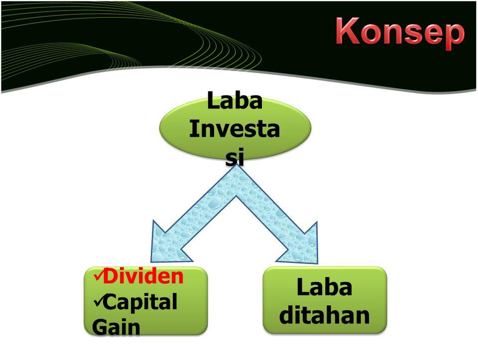 Laba Investa si Laba ditahan Dividen Capital Gain Dividen Capital Gain