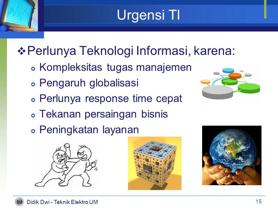 Didik Dwi - Teknik Elektro UM Urgensi TI  Perlunya Teknologi Informasi, karena:  Kompleksitas tugas manajemen  Pengaruh globalisasi  Perlunya response time cepat  Tekanan persaingan bisnis  Peningkatan layanan 15
