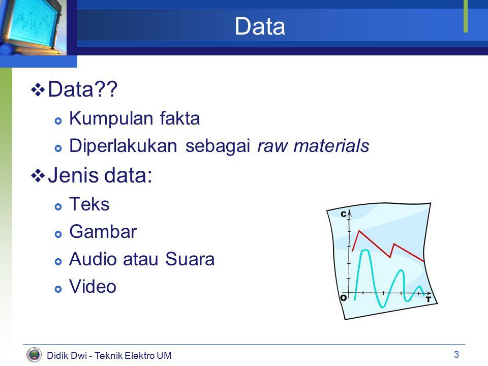 Didik Dwi - Teknik Elektro UM Data DData?.