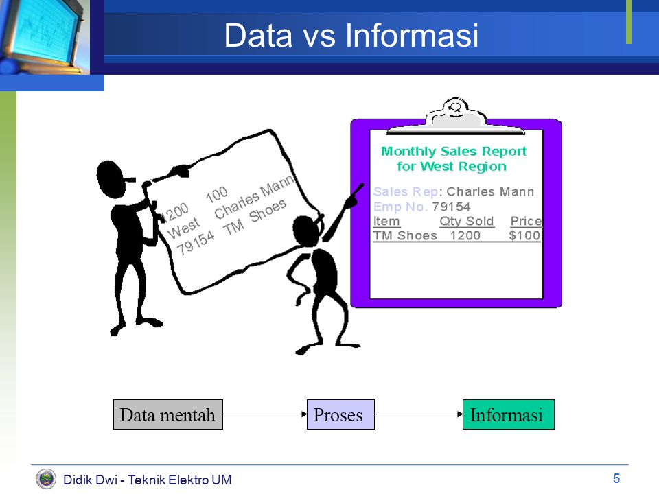 Didik Dwi - Teknik Elektro UM  Teknologi Informasi  Komponen Teknologi Informasi 16