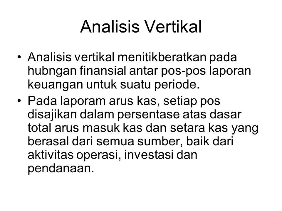 Analisis Vertikal Analisis vertikal menitikberatkan pada hubngan finansial antar pos-pos laporan keuangan untuk suatu periode. Pada laporam arus kas,