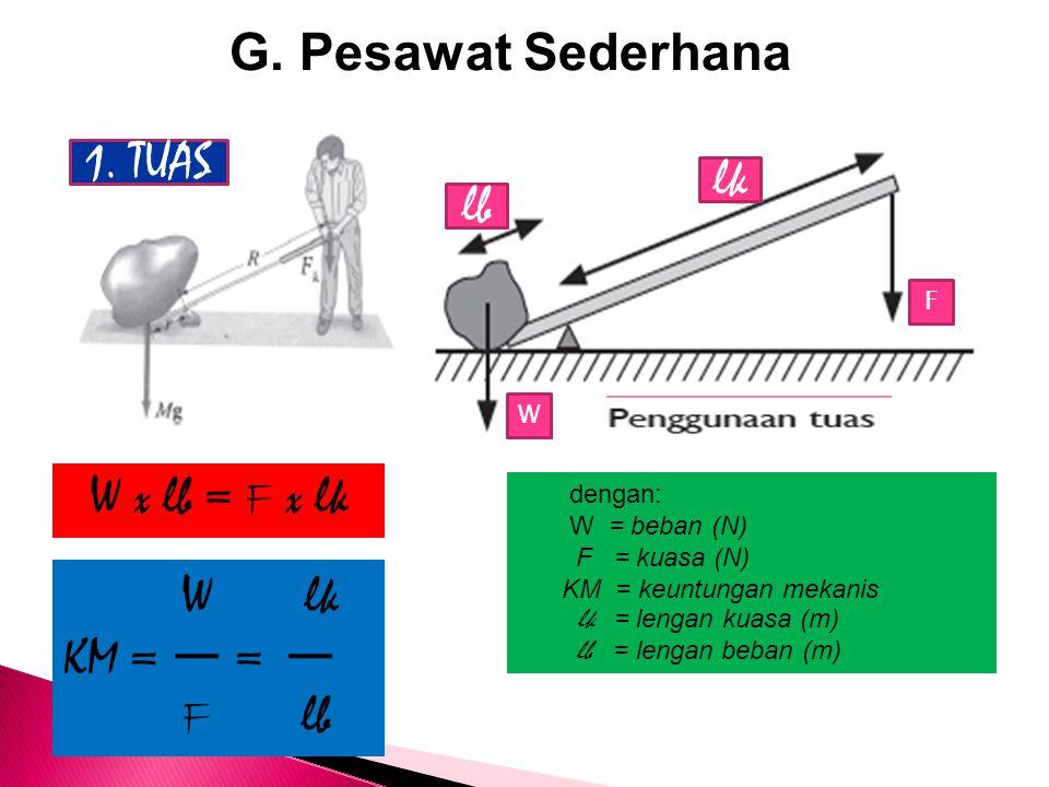 G. Pesawat Sederhana W F lk lb dengan: W = beban (N) F = kuasa (N) KM = keuntungan mekanis lk = lengan kuasa (m) lb = lengan beban (m) W x lb = F x lk
