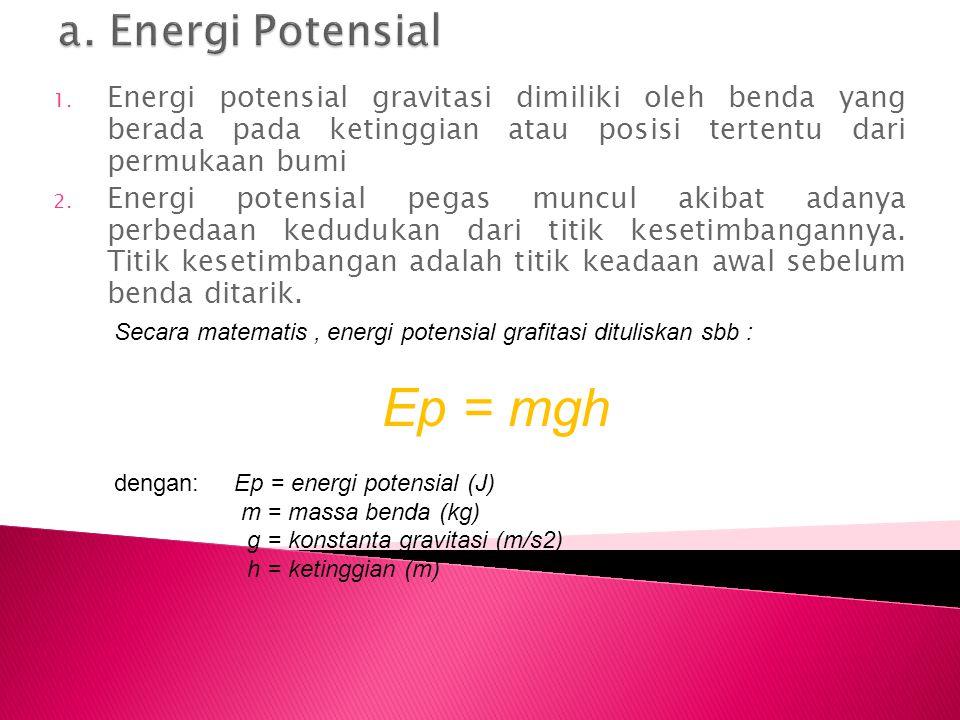 1. Energi potensial gravitasi dimiliki oleh benda yang berada pada ketinggian atau posisi tertentu dari permukaan bumi 2. Energi potensial pegas muncu