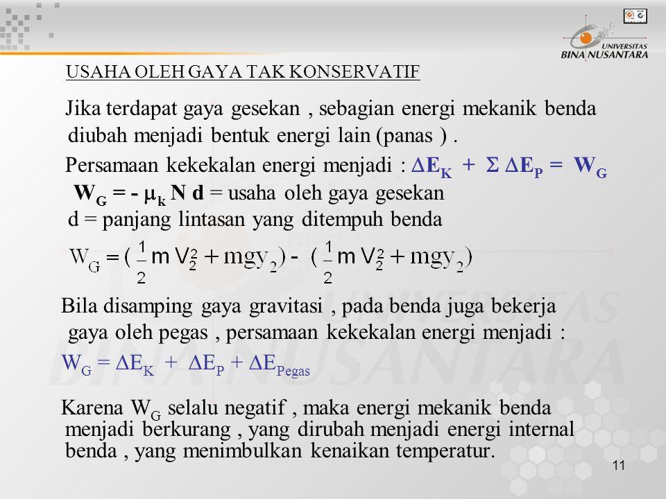 11 USAHA OLEH GAYA TAK KONSERVATIF Jika terdapat gaya gesekan, sebagian energi mekanik benda diubah menjadi bentuk energi lain (panas ).