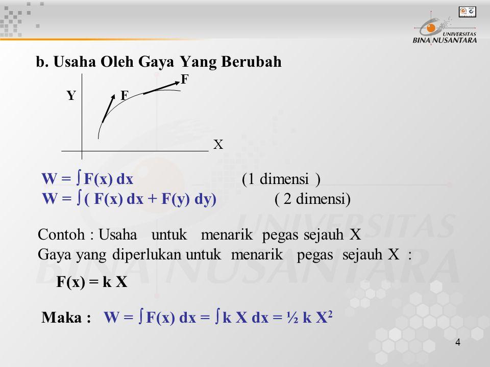 4 b. Usaha Oleh Gaya Yang Berubah F Y F X W =  F(x) dx (1 dimensi ) W =  ( F(x) dx + F(y) dy) ( 2 dimensi) Contoh : Usaha untuk menarik pegas sejauh