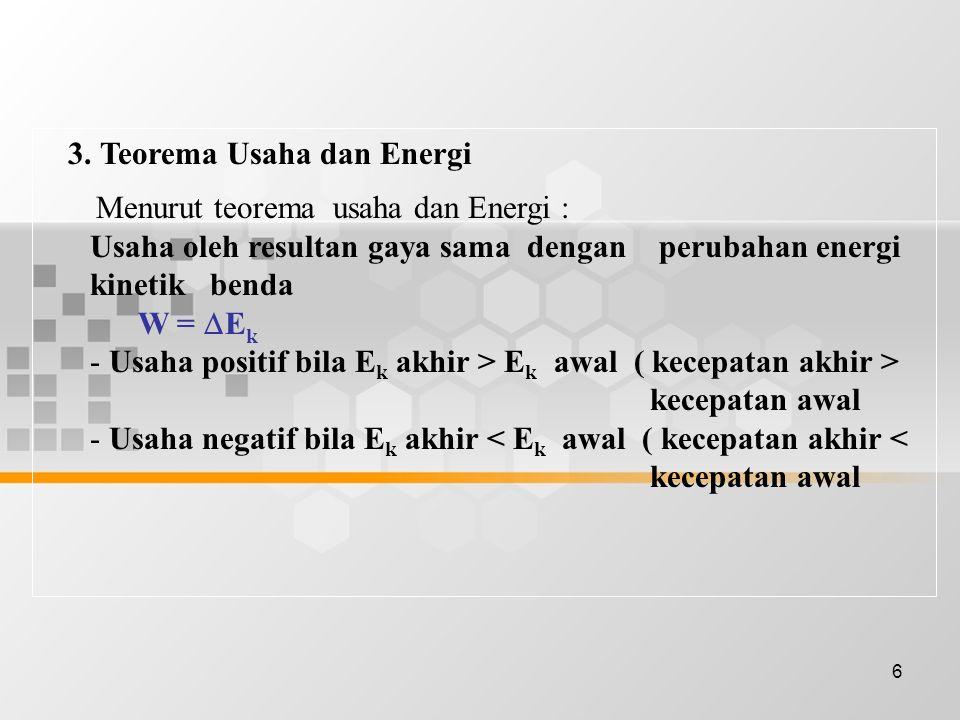 6 3. Teorema Usaha dan Energi Menurut teorema usaha dan Energi : Usaha oleh resultan gaya sama dengan perubahan energi kinetik benda W =  E k - Usaha