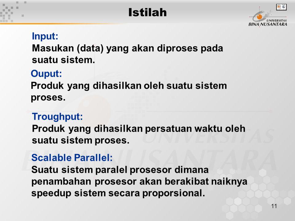 11 Istilah Troughput: Produk yang dihasilkan persatuan waktu oleh suatu sistem proses. Ouput: Produk yang dihasilkan oleh suatu sistem proses. Input: