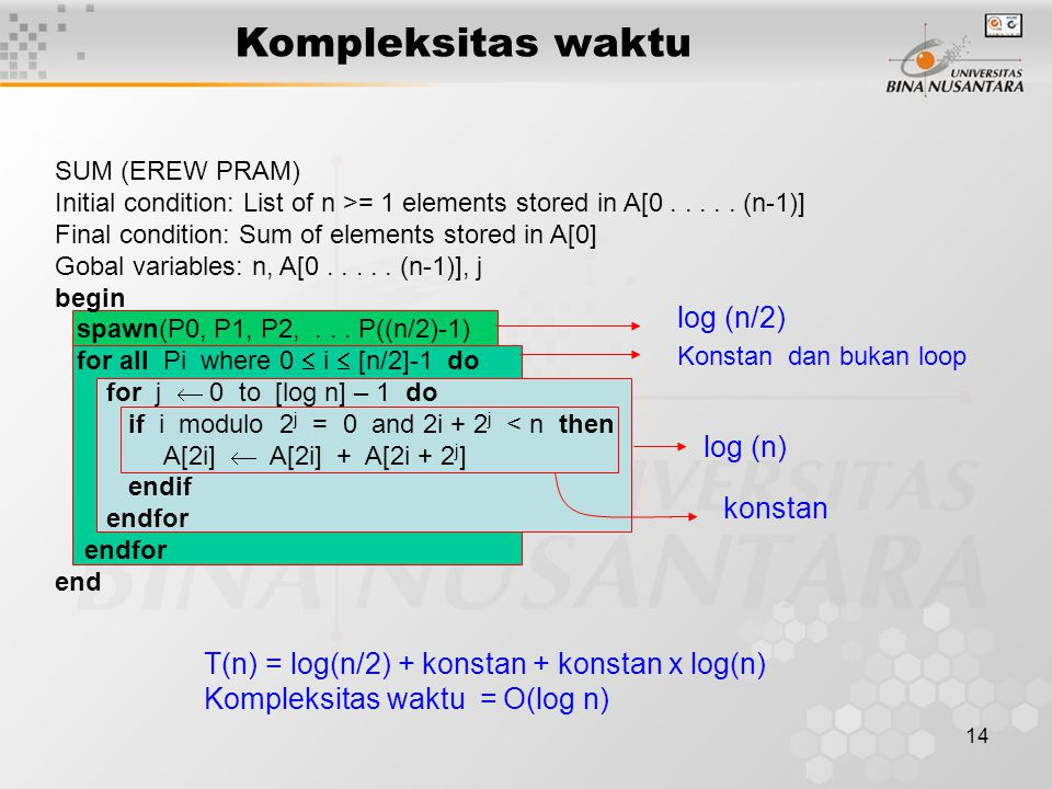 14 Kompleksitas waktu SUM (EREW PRAM) Initial condition: List of n >= 1 elements stored in A[0..... (n-1)] Final condition: Sum of elements stored in