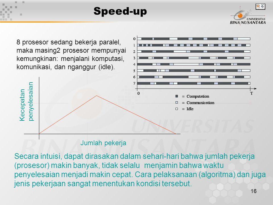 16 Speed-up Kecepatan penyelesaian Jumlah pekerja Secara intuisi, dapat dirasakan dalam sehari-hari bahwa jumlah pekerja (prosesor) makin banyak, tidak selalu menjamin bahwa waktu penyelesaian menjadi makin cepat.