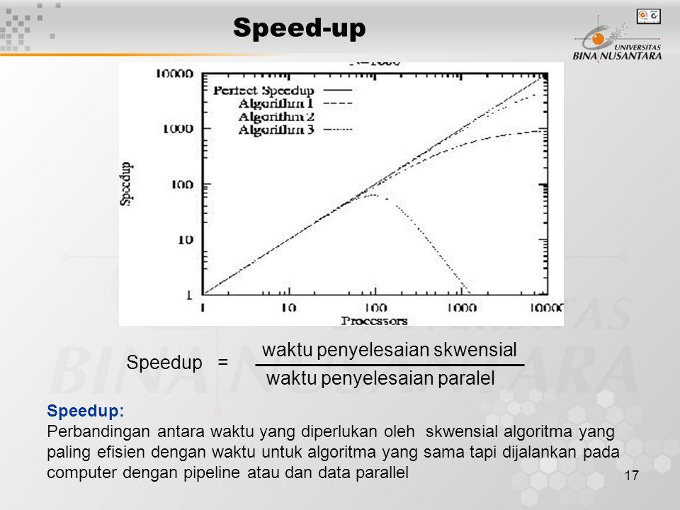 17 Speed-up Speedup: Perbandingan antara waktu yang diperlukan oleh skwensial algoritma yang paling efisien dengan waktu untuk algoritma yang sama tapi dijalankan pada computer dengan pipeline atau dan data parallel Speedup = waktu penyelesaian skwensial waktu penyelesaian paralel