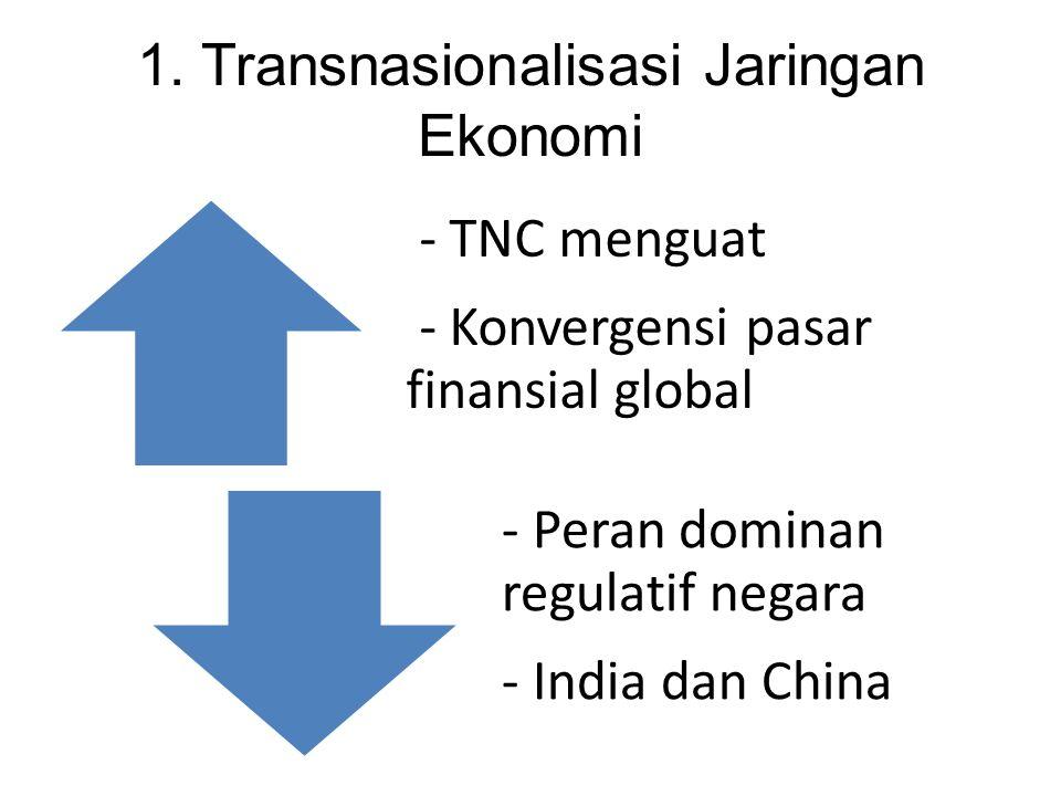 1. Transnasionalisasi Jaringan Ekonomi - TNC menguat - Konvergensi pasar finansial global - Peran dominan regulatif negara - India dan China