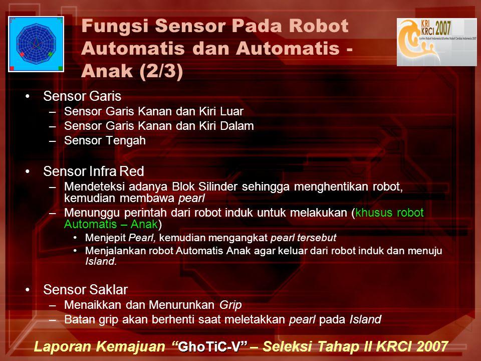 GhoTiC-V Laporan Kemajuan GhoTiC-V – Seleksi Tahap II KRCI 2007 Fungsi Sensor Pada Robot Automatis dan Automatis - Anak (2/3) Sensor Garis –Sensor Garis Kanan dan Kiri Luar –Sensor Garis Kanan dan Kiri Dalam –Sensor Tengah Sensor Infra Red –Mendeteksi adanya Blok Silinder sehingga menghentikan robot, kemudian membawa pearl –Menunggu perintah dari robot induk untuk melakukan (khusus robot Automatis – Anak) Menjepit Pearl, kemudian mengangkat pearl tersebut Menjalankan robot Automatis Anak agar keluar dari robot induk dan menuju Island.