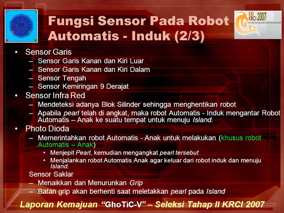 GhoTiC-V Laporan Kemajuan GhoTiC-V – Seleksi Tahap II KRCI 2007 Fungsi Sensor Pada Robot Automatis - Induk (2/3) Sensor Garis –Sensor Garis Kanan dan Kiri Luar –Sensor Garis Kanan dan Kiri Dalam –Sensor Tengah –Sensor Kemiringan 9 Derajat Sensor Infra Red –Mendeteksi adanya Blok Silinder sehingga menghentikan robot –Apabila pearl telah di angkat, maka robot Automatis - Induk mengantar Robot Automatis – Anak ke suatu tempat untuk menuju Island.