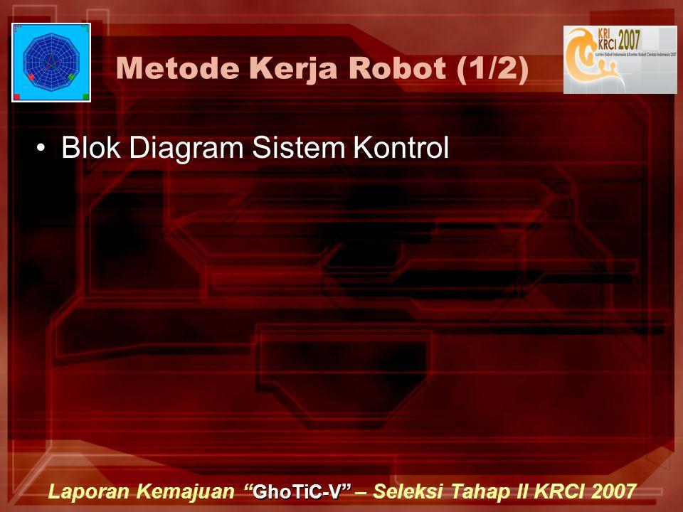 GhoTiC-V Laporan Kemajuan GhoTiC-V – Seleksi Tahap II KRCI 2007 Metode Kerja Robot (1/2) Blok Diagram Sistem Kontrol