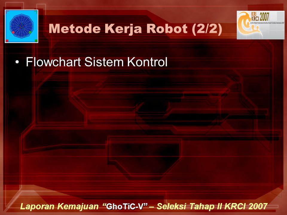 GhoTiC-V Laporan Kemajuan GhoTiC-V – Seleksi Tahap II KRCI 2007 Metode Kerja Robot (2/2) Flowchart Sistem Kontrol