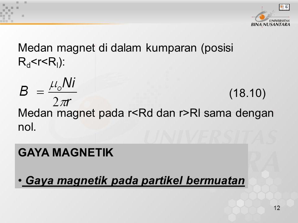 12 Medan magnet di dalam kumparan (posisi R d <r<R l ): (18.10) Medan magnet pada r Rl sama dengan nol. GAYA MAGNETIK Gaya magnetik pada partikel berm