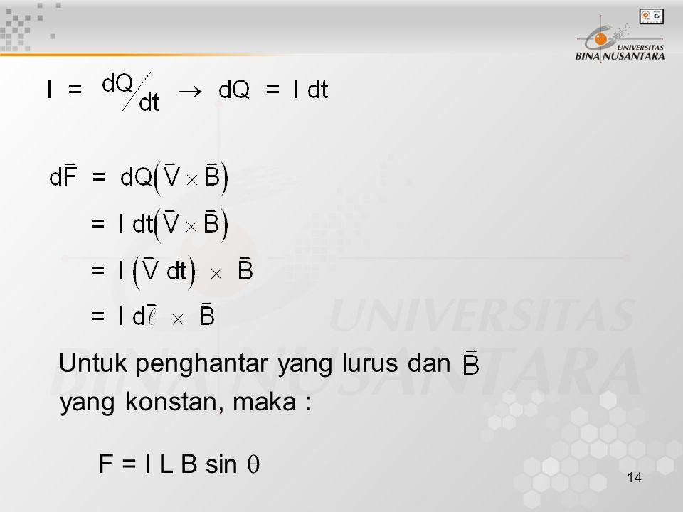 14 Untuk penghantar yang lurus dan yang konstan, maka : F = I L B sin 