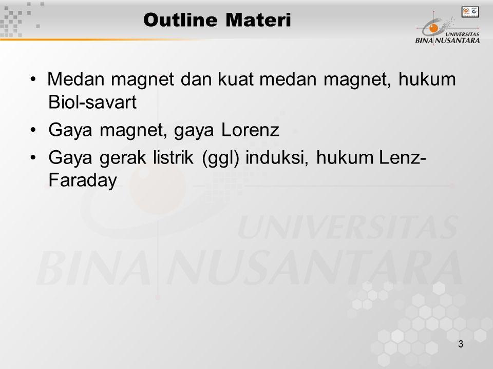 3 Outline Materi Medan magnet dan kuat medan magnet, hukum Biol-savart Gaya magnet, gaya Lorenz Gaya gerak listrik (ggl) induksi, hukum Lenz- Faraday
