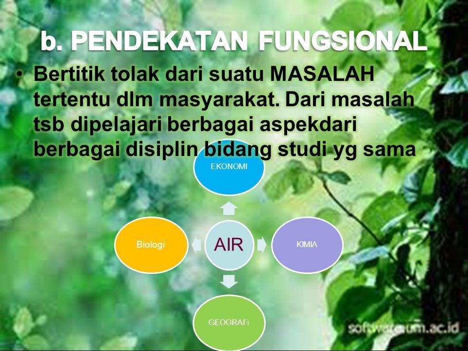 AIR EKONOMIKIMIAGEOGRAF I Biologi