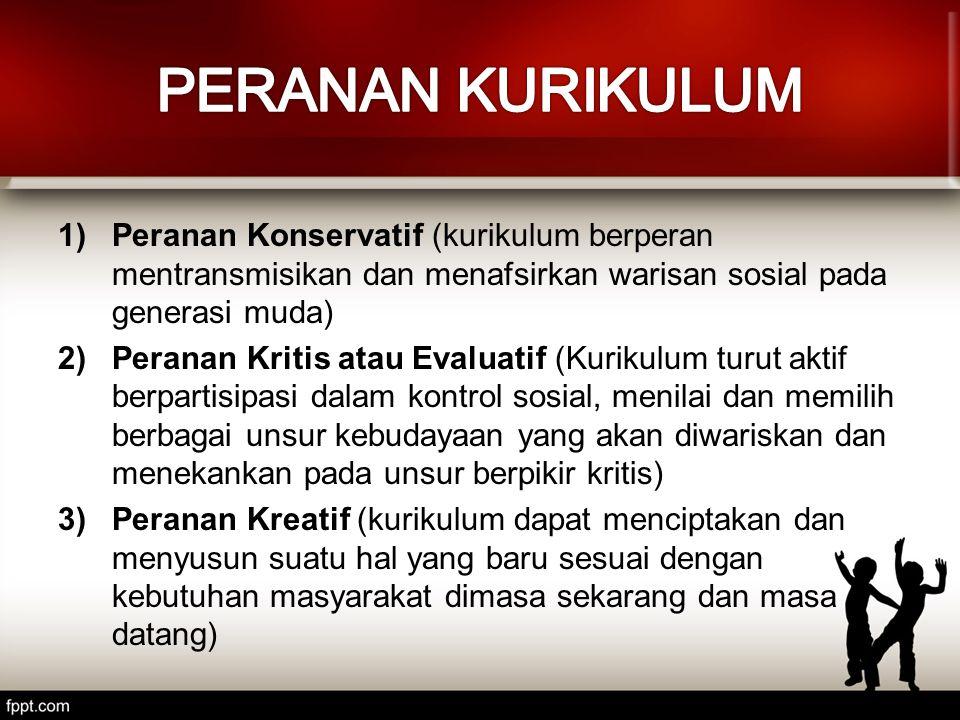 1)Peranan Konservatif (kurikulum berperan mentransmisikan dan menafsirkan warisan sosial pada generasi muda) 2)Peranan Kritis atau Evaluatif (Kurikulu