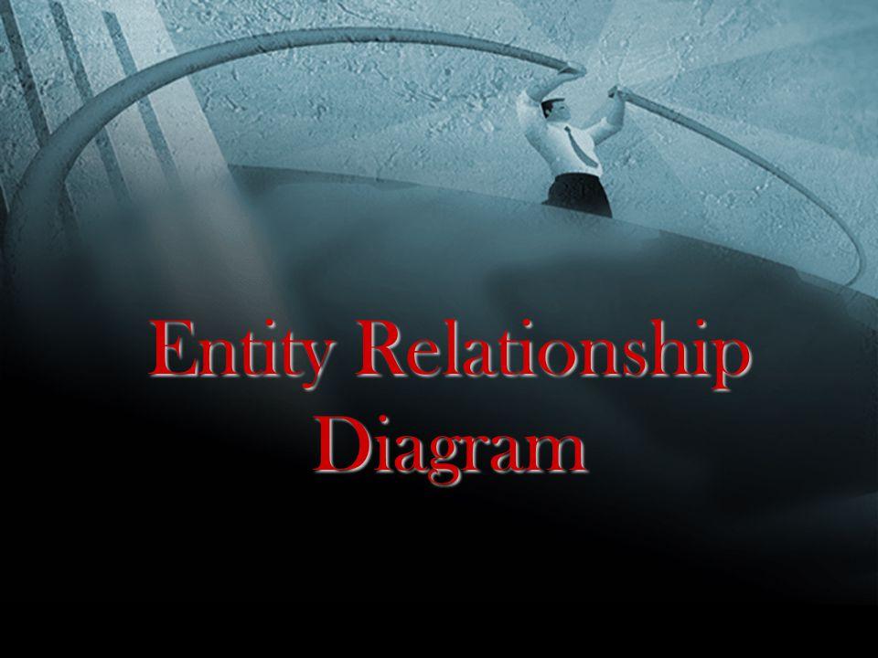22 Entity Relationship Diagram Contoh : Dosen Mata Kuliah Mengajar N N Nama_dos Alamat_dos Nama_dos tempat waktu kode-_kuliah Kode_kuliah Nm_kuliah SKS
