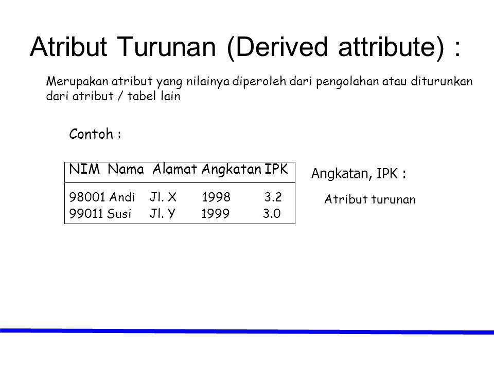 Atribut Turunan (Derived attribute) : Merupakan atribut yang nilainya diperoleh dari pengolahan atau diturunkan dari atribut / tabel lain Contoh : NIM