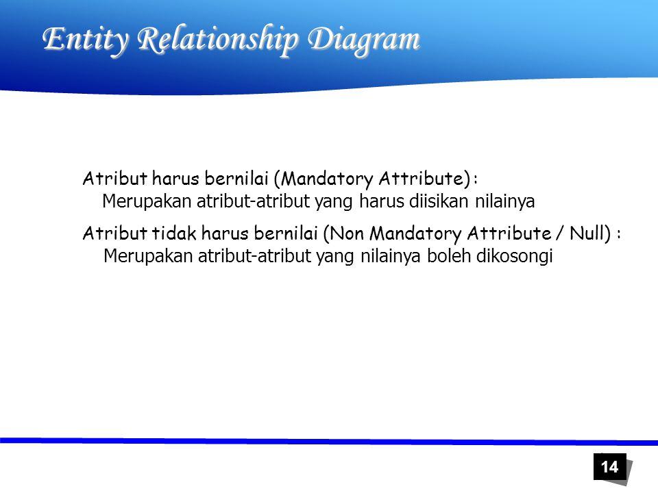 14 Entity Relationship Diagram Atribut harus bernilai (Mandatory Attribute) : Merupakan atribut-atribut yang harus diisikan nilainya Atribut tidak har