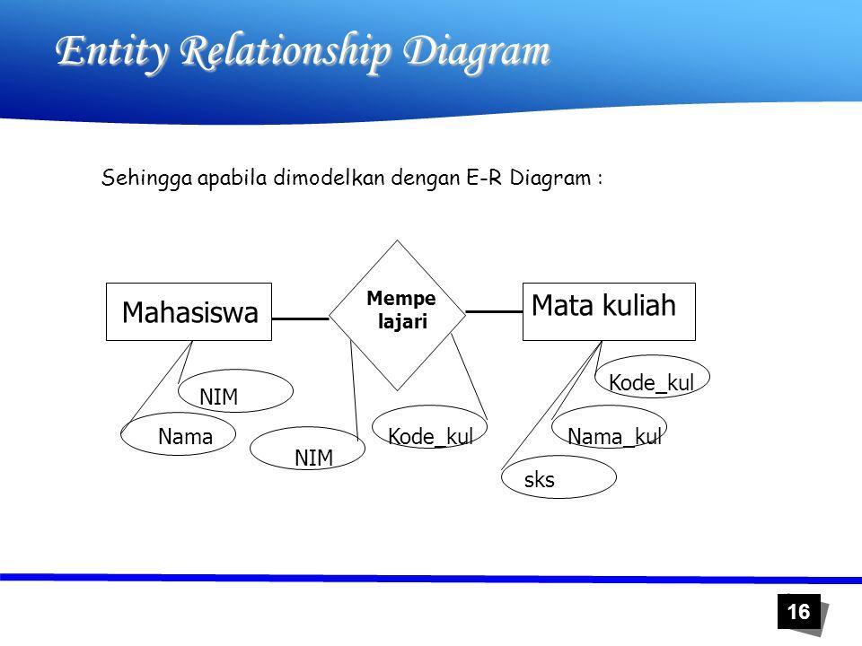 16 Entity Relationship Diagram Sehingga apabila dimodelkan dengan E-R Diagram : Mahasiswa Mata kuliah Mempe lajari NIM Nama Kode_kul Nama_kul sks Kode