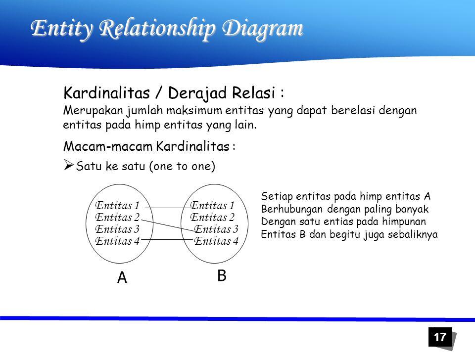 17 Entity Relationship Diagram Kardinalitas / Derajad Relasi : Merupakan jumlah maksimum entitas yang dapat berelasi dengan entitas pada himp entitas