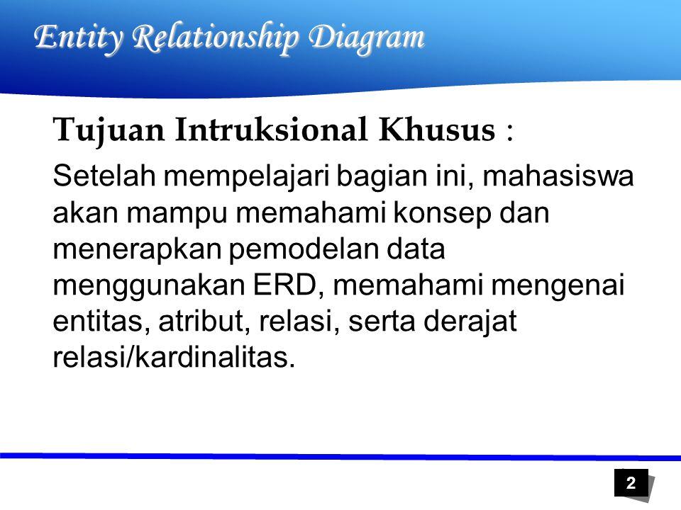 43 Entity Relationship Diagram 7.