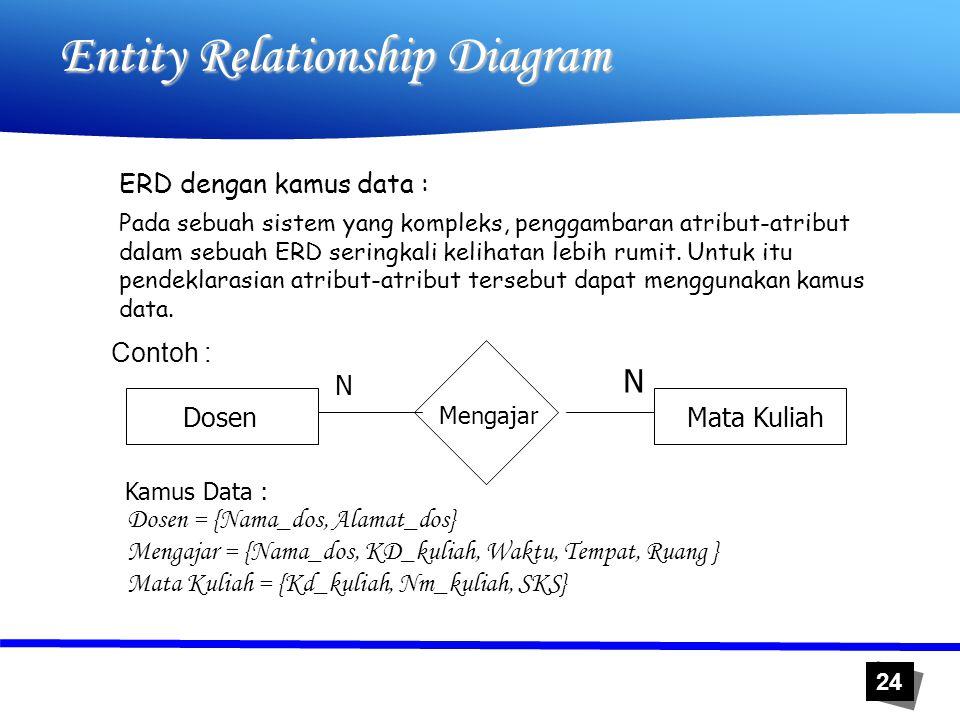 24 Entity Relationship Diagram ERD dengan kamus data : Pada sebuah sistem yang kompleks, penggambaran atribut-atribut dalam sebuah ERD seringkali keli