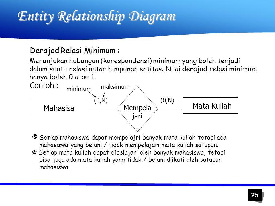 25 Entity Relationship Diagram Derajad Relasi Minimum : Menunjukan hubungan (korespondensi) minimum yang boleh terjadi dalam suatu relasi antar himpun