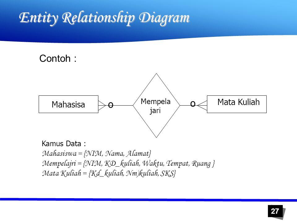 27 Entity Relationship Diagram Contoh : Mahasisa Mata Kuliah Mempela jari o o Kamus Data : Mahasiswa = {NIM, Nama, Alamat} Mempelajri = {NIM, KD_kulia