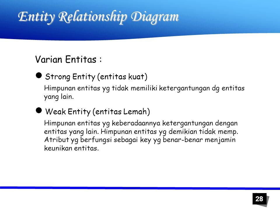28 Entity Relationship Diagram Varian Entitas : Strong Entity (entitas kuat) Himpunan entitas yg tidak memiliki ketergantungan dg entitas yang lain. W
