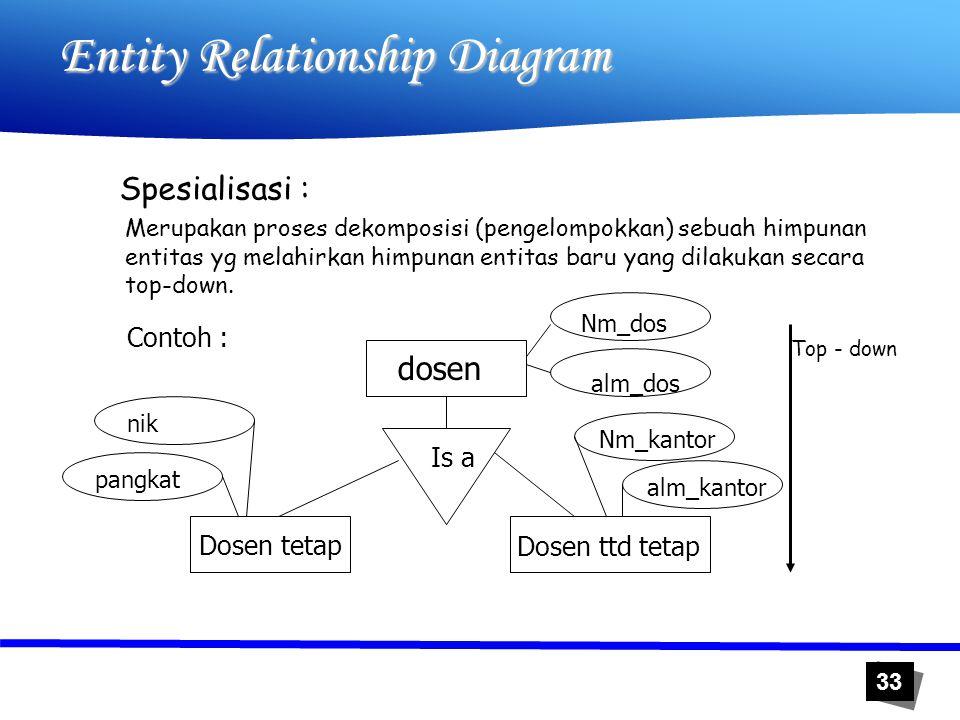 33 Entity Relationship Diagram Spesialisasi : Merupakan proses dekomposisi (pengelompokkan) sebuah himpunan entitas yg melahirkan himpunan entitas bar