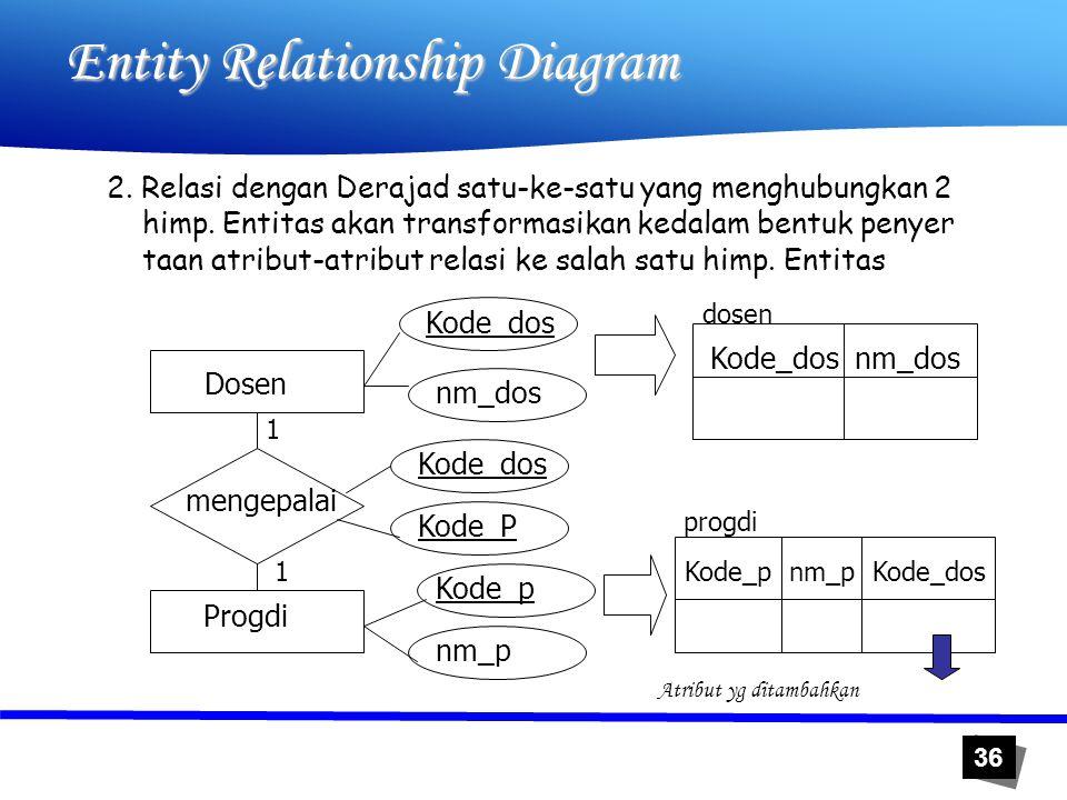 36 Entity Relationship Diagram 2. Relasi dengan Derajad satu-ke-satu yang menghubungkan 2 himp. Entitas akan transformasikan kedalam bentuk penyer taa