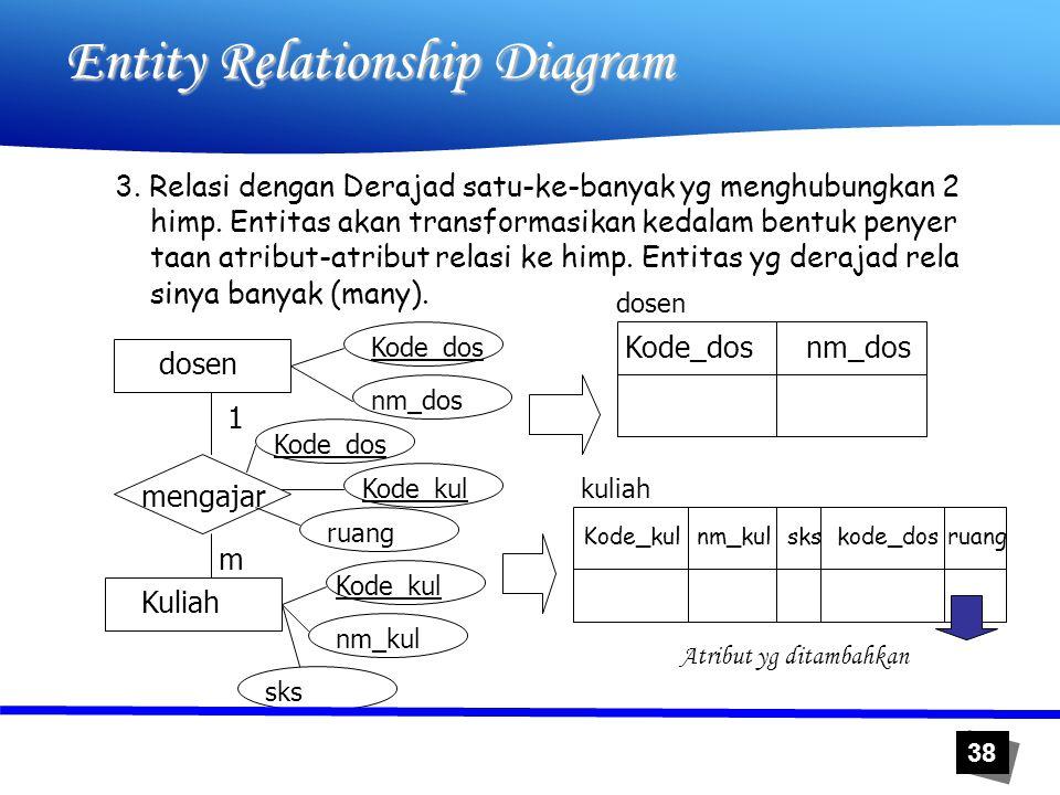 38 Entity Relationship Diagram 3. Relasi dengan Derajad satu-ke-banyak yg menghubungkan 2 himp. Entitas akan transformasikan kedalam bentuk penyer taa