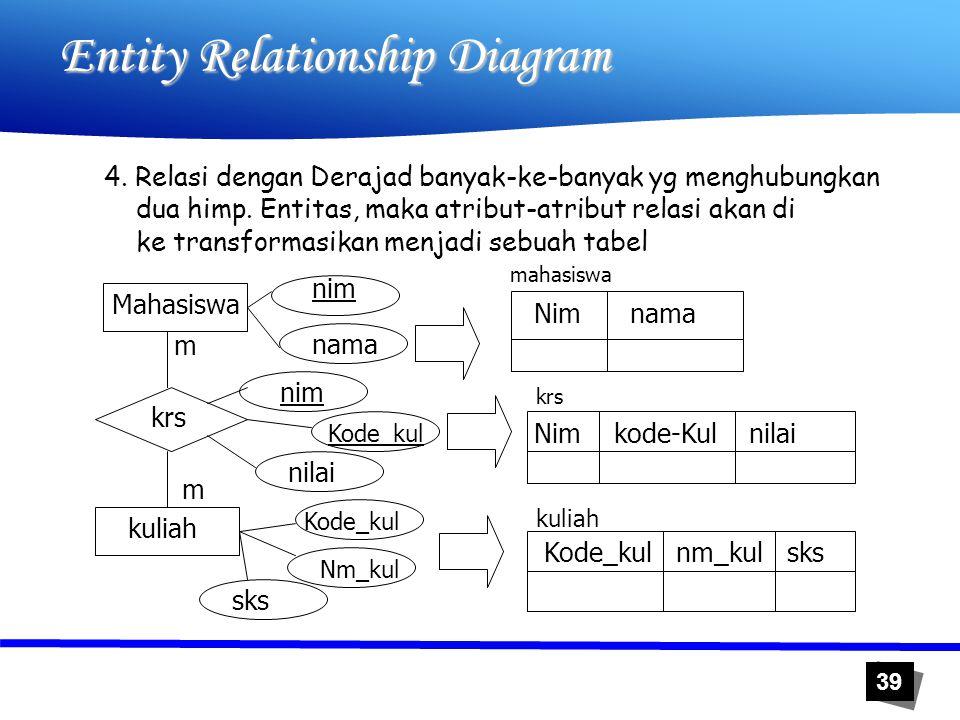 39 Entity Relationship Diagram 4. Relasi dengan Derajad banyak-ke-banyak yg menghubungkan dua himp. Entitas, maka atribut-atribut relasi akan di ke tr