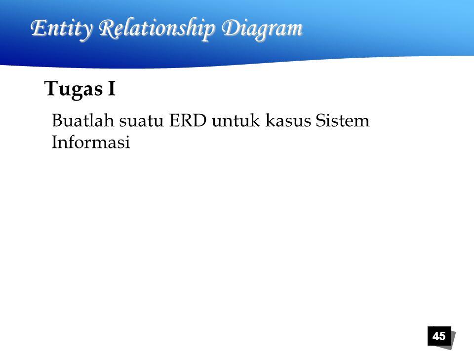 45 Entity Relationship Diagram Tugas I Buatlah suatu ERD untuk kasus Sistem Informasi