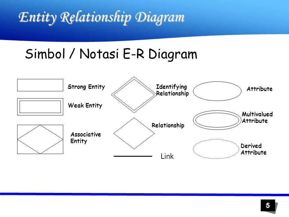 5 Entity Relationship Diagram Simbol / Notasi E-R Diagram Strong Entity Weak Entity Associative Entity Relationship Identifying Relationship Multivalued Attribute Derived Attribute Link