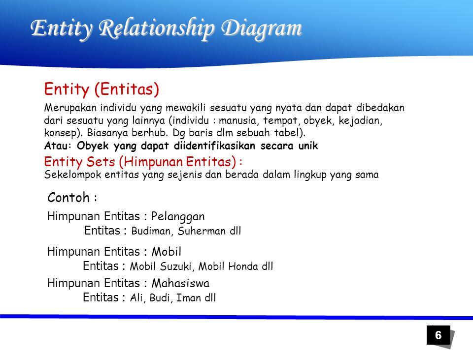 6 Entity Relationship Diagram Entity (Entitas) Merupakan individu yang mewakili sesuatu yang nyata dan dapat dibedakan dari sesuatu yang lainnya (indi