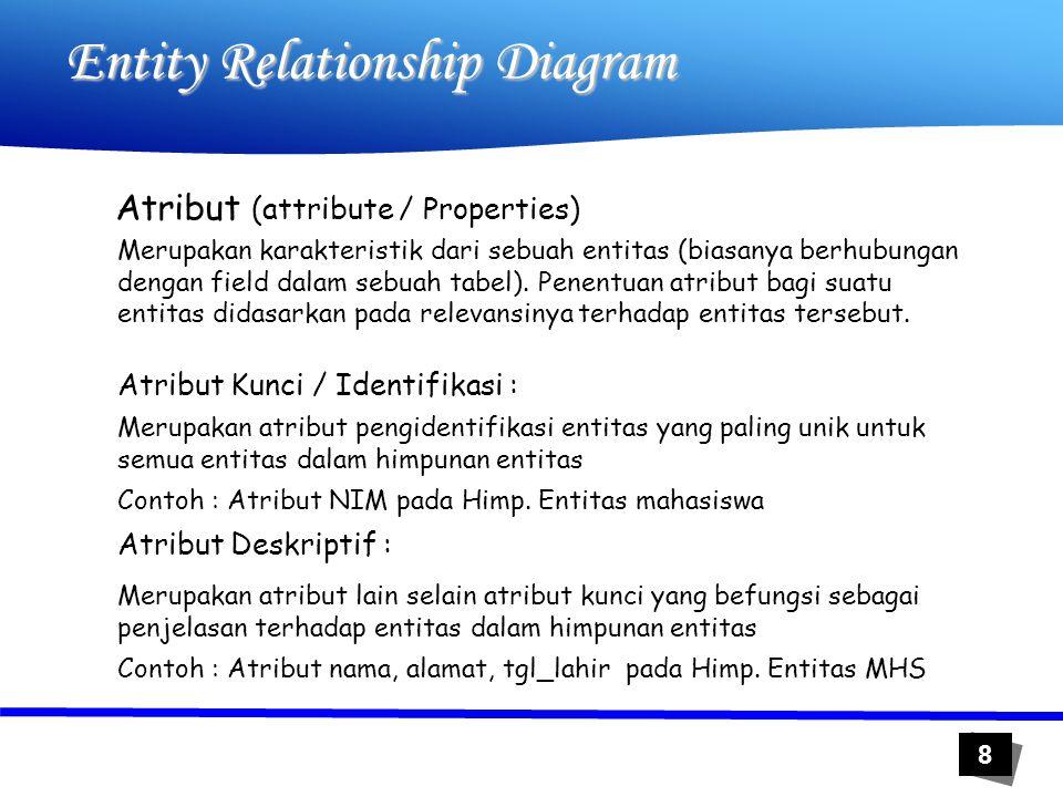 8 Entity Relationship Diagram Atribut (attribute / Properties) Merupakan karakteristik dari sebuah entitas (biasanya berhubungan dengan field dalam se