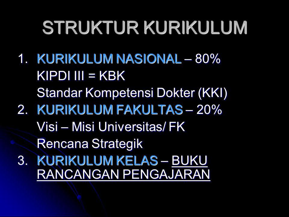 STRUKTUR KURIKULUM 1.KURIKULUM NASIONAL – 80% KIPDI III = KBK Standar Kompetensi Dokter (KKI) 2.KURIKULUM FAKULTAS – 20% Visi – Misi Universitas/ FK R