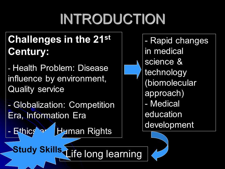 INTRODUCTION Challenges in the 21 st Century: - Health Problem: Disease influence by environment, Quality service - Globalization: Competition Era, Information Era - Ethics and Human Rights - Rapid changes in medical science & technology (biomolecular approach) - Medical education development Life long learning Study Skills