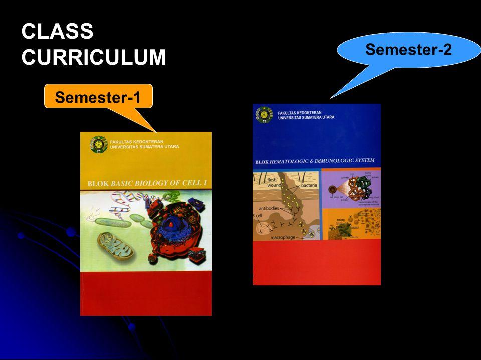 Semester-1 Semester-2 CLASS CURRICULUM