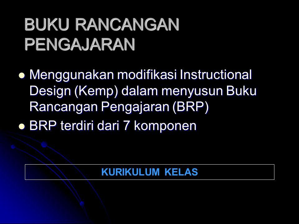BUKU RANCANGAN PENGAJARAN Menggunakan modifikasi Instructional Design (Kemp) dalam menyusun Buku Rancangan Pengajaran (BRP) Menggunakan modifikasi Ins
