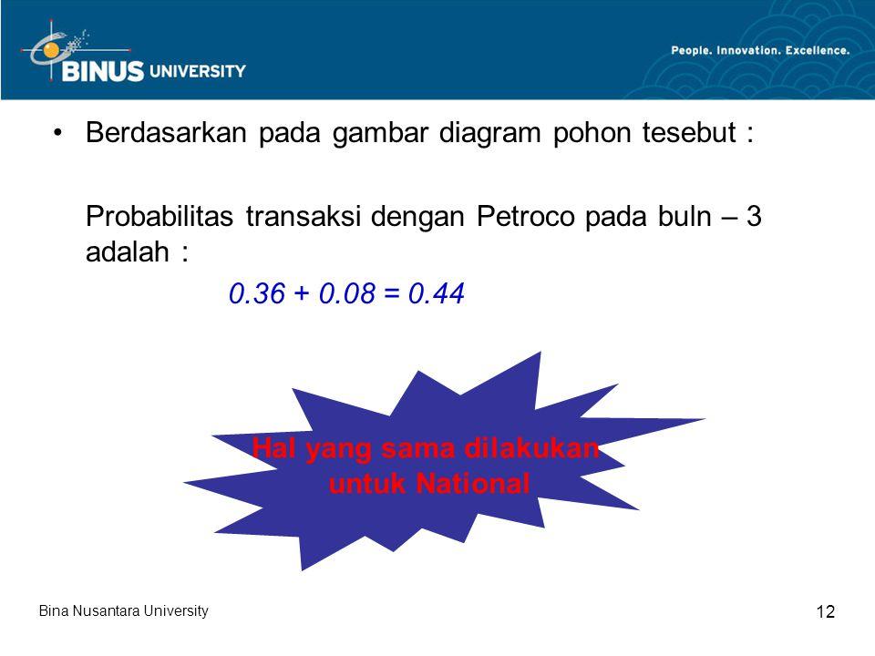Berdasarkan pada gambar diagram pohon tesebut : Probabilitas transaksi dengan Petroco pada buln – 3 adalah : 0.36 + 0.08 = 0.44 Hal yang sama dilakukan untuk National Bina Nusantara University 12
